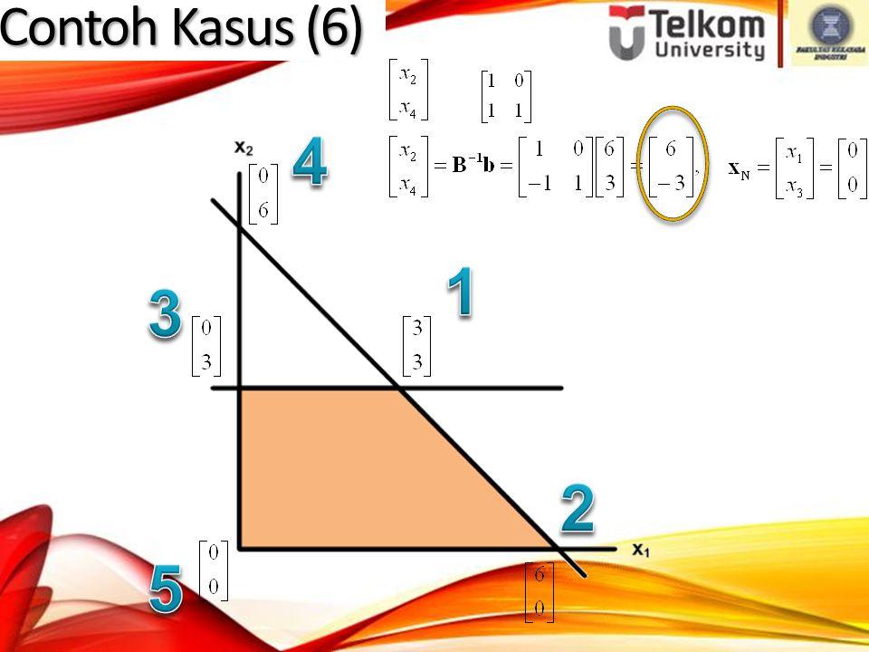 Contoh Kasus (6) XB =XB =