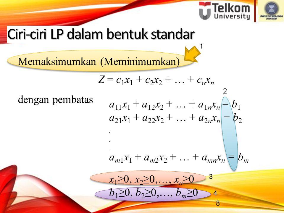 8 Ciri-ciri LP dalam bentuk standar Z = c 1 x 1 + c 2 x 2 + … + c n x n a 11 x 1 + a 12 x 2 + … + a 1n x n = b 1 a 21 x 1 + a 22 x 2 + … + a 2n x n = b 2.