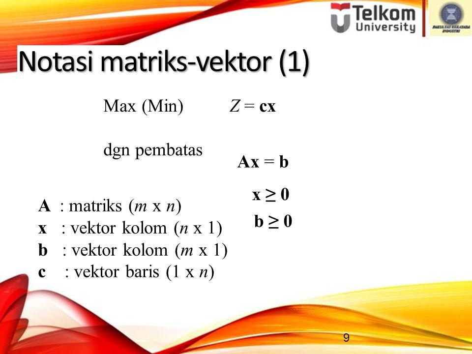 Basis yang mungkin: Contoh Kasus (3) 1. B = [a 1, a 2 ] = XB =XB = 2. B = [a 1, a 4 ] = XB =XB =
