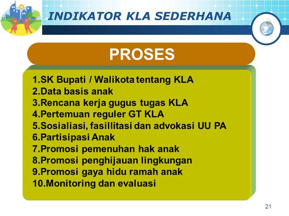 INDIKATOR KLA SEDERHANA 21 PROSES 1.SK Bupati / Walikota tentang KLA 2.Data basis anak 3.Rencana kerja gugus tugas KLA 4.Pertemuan reguler GT KLA 5.So