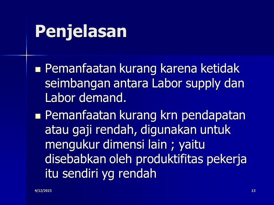 Penjelasan Pemanfaatan kurang karena ketidak seimbangan antara Labor supply dan Labor demand. Pemanfaatan kurang karena ketidak seimbangan antara Labo