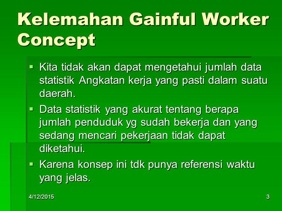 Kelemahan Gainful Worker Concept  Kita tidak akan dapat mengetahui jumlah data statistik Angkatan kerja yang pasti dalam suatu daerah.