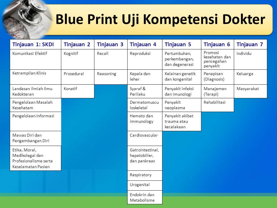Blue Print Uji Kompetensi Dokter Tinjauan 1: SKDITinjauan 2Tinjauan 3Tinjauan 4Tinjauan 5Tinjauan 6Tinjauan 7 Komunikasi EfektifKognitifRecallReproduk