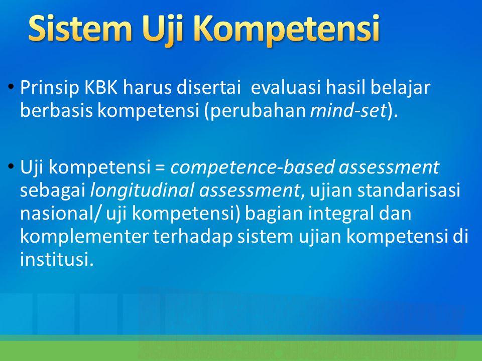 Ujian Standarisasi Nasional Benchmarking Regional Sistem Ujian Institusi - Implementasi KBK - 100% isi kurikulum - Syarat kelulusan - Implementasi KBK - Fase akademik (pre- diagnostik/treatment) - Fungsi formatif - Implementasi KBK - 80% isi kurikulum - Syarat kelulusan