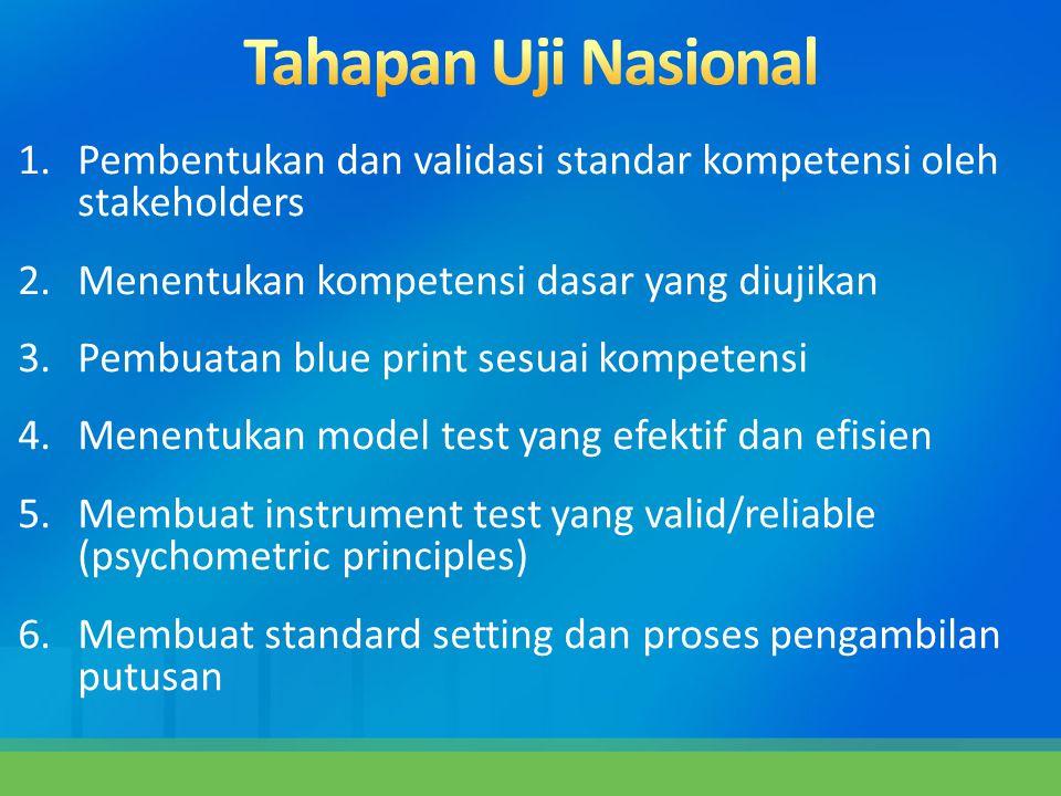 1.Pembentukan dan validasi standar kompetensi oleh stakeholders 2.Menentukan kompetensi dasar yang diujikan 3.Pembuatan blue print sesuai kompetensi 4