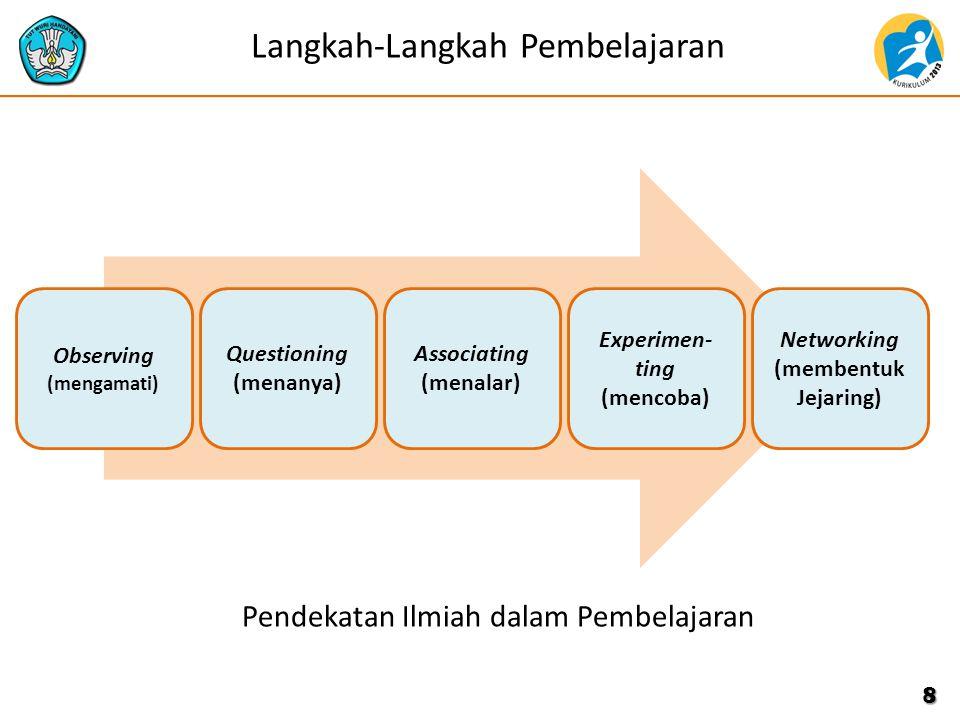 8 Langkah-Langkah Pembelajaran Observing (mengamati) Questioning (menanya) Associating (menalar) Experimen- ting (mencoba) Networking (membentuk Jejaring) Pendekatan Ilmiah dalam Pembelajaran