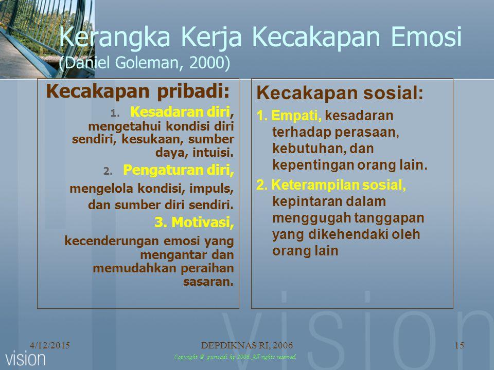 4/12/2015DEPDIKNAS RI, 200614 ALAT PENGORGANISASIAN DIRI Intuisi Logika dan analisa Imajinasi dan kreativitas Emosi Copyright @ purwadi hp 2006. All r