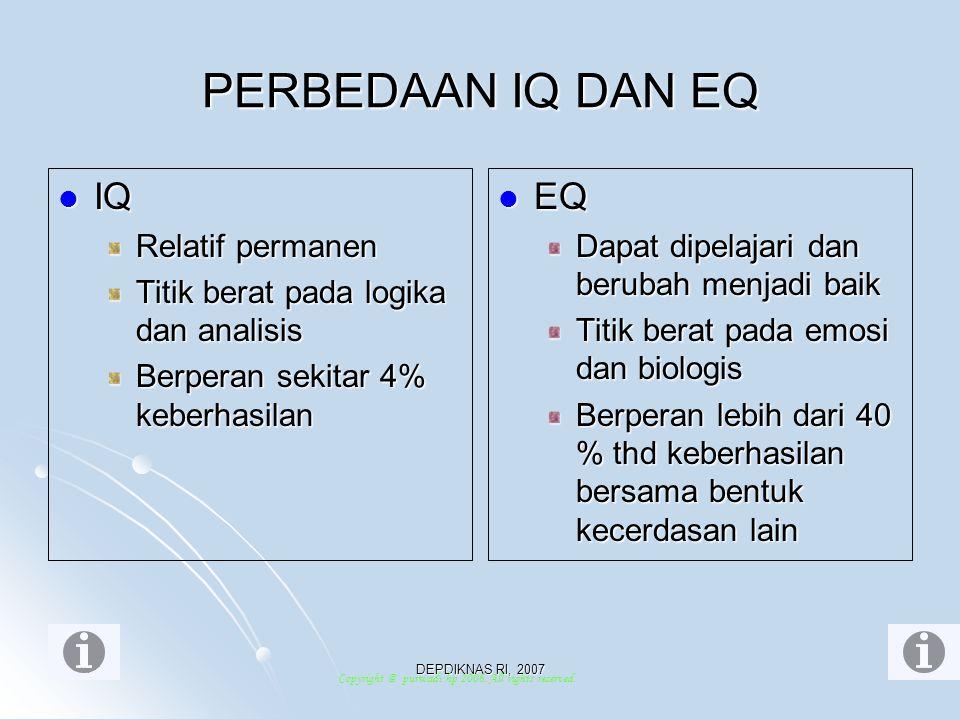 4/12/2015DEPDIKNAS RI, 200716 PERBEDAAN IQ DAN EQ IQ IQ Relatif permanen Titik berat pada logika dan analisis Berperan sekitar 4% keberhasilan EQ EQ D