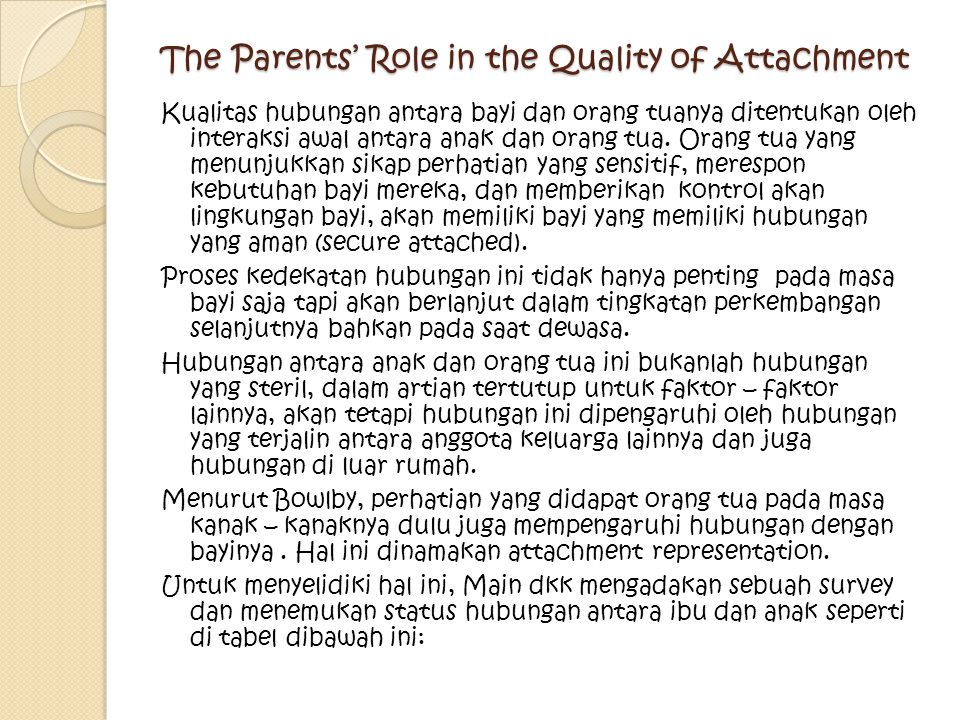The Parents' Role in the Quality of Attachment Kualitas hubungan antara bayi dan orang tuanya ditentukan oleh interaksi awal antara anak dan orang tua