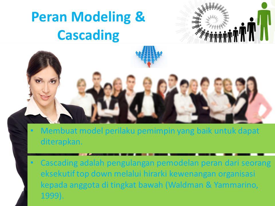 Peran Modeling & Cascading Membuat model perilaku pemimpin yang baik untuk dapat diterapkan. Cascading adalah pengulangan pemodelan peran dari seorang