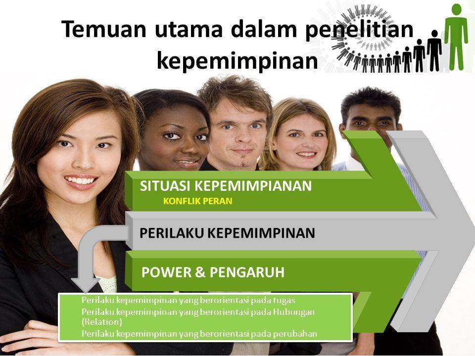 Temuan utama dalam penelitian kepemimpinan PERILAKU KEPEMIMPINAN POWER & PENGARUH SITUASI KEPEMIMPIANAN KONFLIK PERAN Perilaku kepemimpinan yang beror