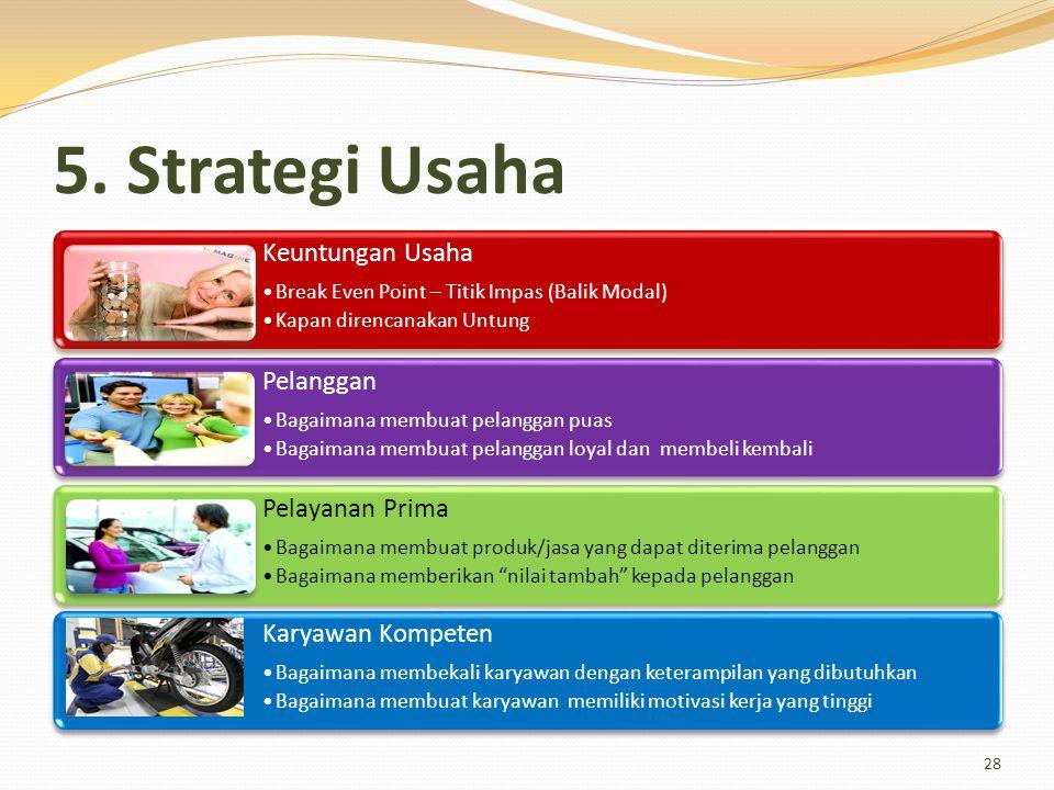 5. Strategi Usaha Keuntungan Usaha Break Even Point – Titik Impas (Balik Modal) Kapan direncanakan Untung Pelayanan Prima Bagaimana membuat produk/jas