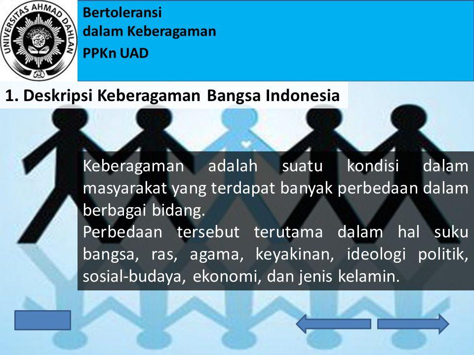 Bertoleransi dalam Keberagaman PPKn UAD A.Keberagaman dalam Realita Kehidupan (Suku, Agama, Ras, Sosial-Budaya, Jenis kelamin) di Indonesia dalam Bing