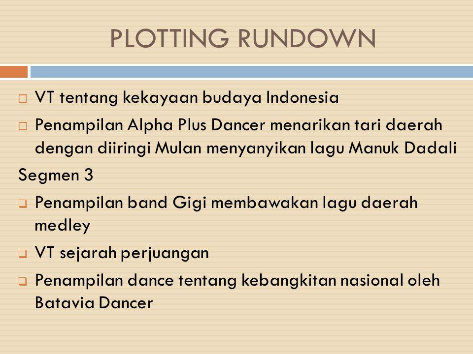 PLOTTING RUNDOWN  VT tentang kekayaan budaya Indonesia  Penampilan Alpha Plus Dancer menarikan tari daerah dengan diiringi Mulan menyanyikan lagu Ma