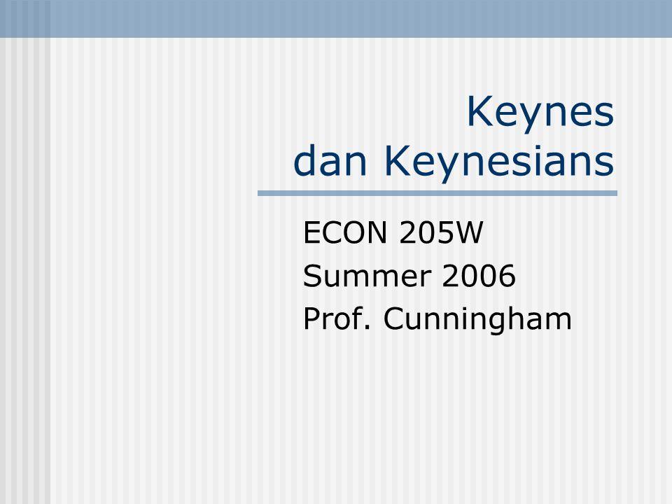 John Maynard Keynes (1883-1946) Lahir pada 1883 di Cambridge, England Putra dari John Neville Keynes Neville adalah profesor Ilmu Ekonomi dan Logika di Cambridge Univ., dan menulis tentang Metodologi Ilmu Ekonomi Memenangkan beasiswa ke Eton Pria yang Jenius Memenangkan penghargaan untuk karyanya dalam esay tentang teori klasik matematika dan sejarah Inggris.