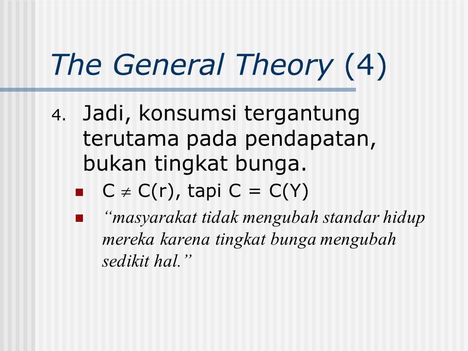 """The General Theory (4) 4. Jadi, konsumsi tergantung terutama pada pendapatan, bukan tingkat bunga. C  C(r), tapi C = C(Y) """"masyarakat tidak mengubah"""