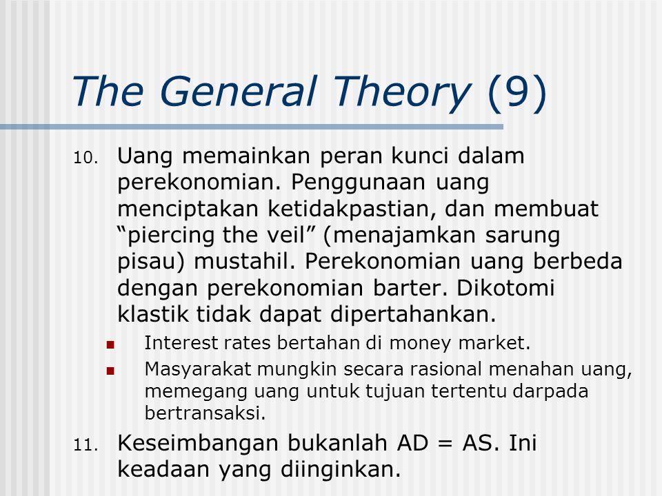 """The General Theory (9) 10. Uang memainkan peran kunci dalam perekonomian. Penggunaan uang menciptakan ketidakpastian, dan membuat """"piercing the veil"""""""