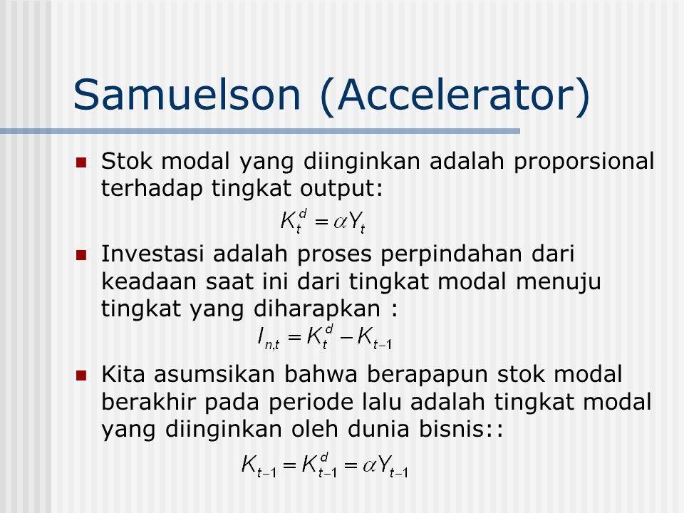 Samuelson (Accelerator) Stok modal yang diinginkan adalah proporsional terhadap tingkat output: Investasi adalah proses perpindahan dari keadaan saat
