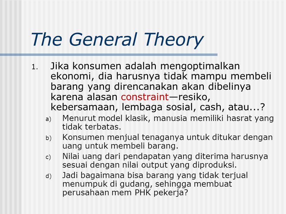 The General Theory (2) 2.Hukum Say tidak bisa dipertahankan.