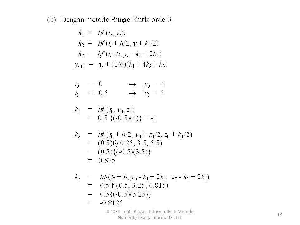 IF4058 Topik Khusus Informatika I: Metode Numerik/Teknik Informatika ITB 14