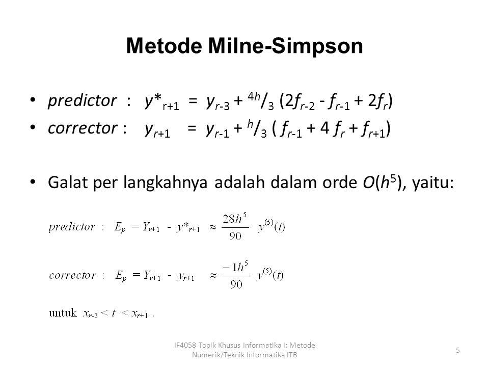 Metode Hamming IF4058 Topik Khusus Informatika I: Metode Numerik/Teknik Informatika ITB 6
