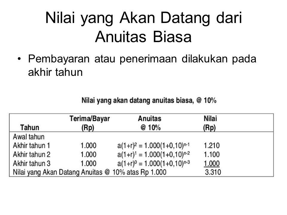 Nilai yang Akan Datang dari Anuitas Biasa Pembayaran atau penerimaan dilakukan pada akhir tahun