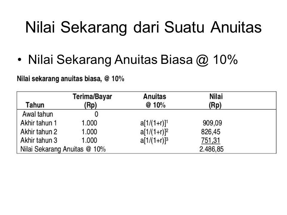 Nilai Sekarang dari Suatu Anuitas Nilai Sekarang Anuitas Biasa @ 10%