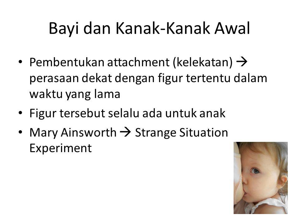 Bayi dan Kanak-Kanak Awal Pembentukan attachment (kelekatan)  perasaan dekat dengan figur tertentu dalam waktu yang lama Figur tersebut selalu ada untuk anak Mary Ainsworth  Strange Situation Experiment