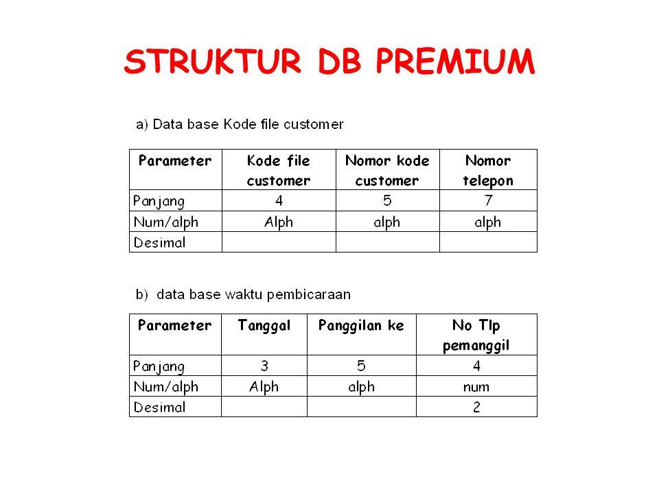 STRUKTUR DB PREMIUM