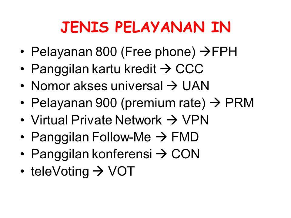 JENIS PELAYANAN IN Pelayanan 800 (Free phone)  FPH Panggilan kartu kredit  CCC Nomor akses universal  UAN Pelayanan 900 (premium rate)  PRM Virtua