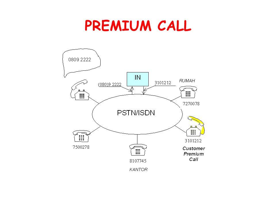 PREMIUM CALL