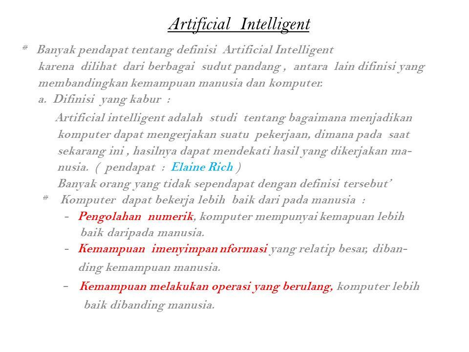 Artificial Intelligent * Banyak pendapat tentang definisi Artificial Intelligent karena dilihat dari berbagai sudut pandang, antara lain difinisi yang membandingkan kemampuan manusia dan komputer.