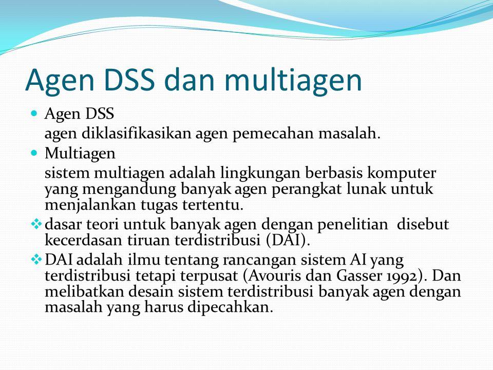 Agen DSS dan multiagen Agen DSS agen diklasifikasikan agen pemecahan masalah. Multiagen sistem multiagen adalah lingkungan berbasis komputer yang meng