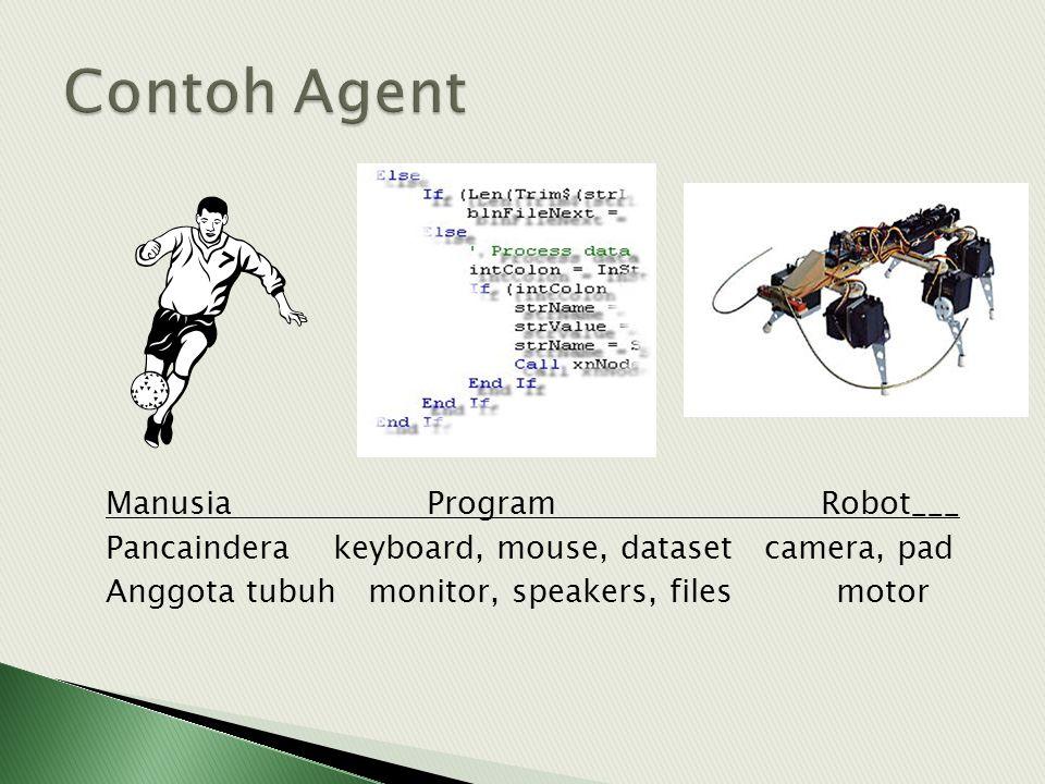 Manusia Program Robot___ Pancaindera keyboard, mouse, dataset camera, pad Anggota tubuh monitor, speakers, files motor