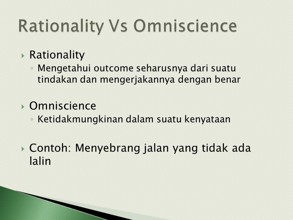  Rationality ◦ Mengetahui outcome seharusnya dari suatu tindakan dan mengerjakannya dengan benar  Omniscience ◦ Ketidakmungkinan dalam suatu kenyataan  Contoh: Menyebrang jalan yang tidak ada lalin