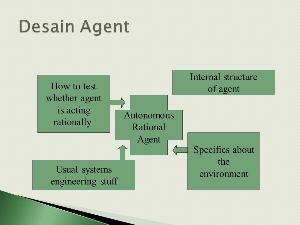How to test whether agent is acting rationally Usual systems engineering stuff Internal structure of agent Specifics about the environment Autonomous