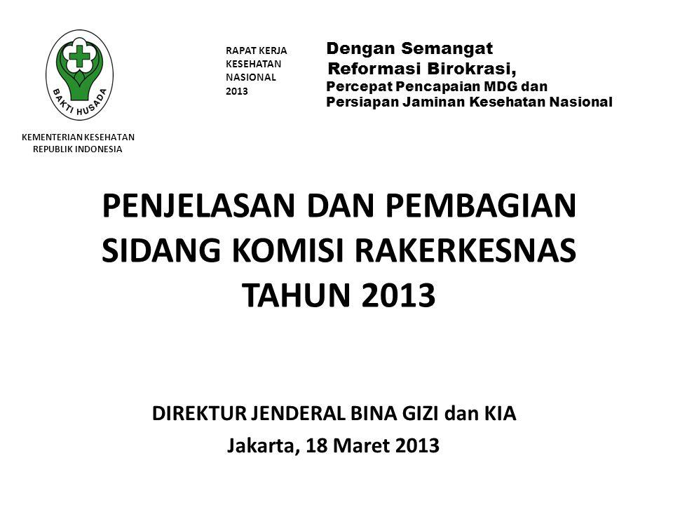 TUJUAN RAKERKESNAS 2013 Tujuan Umum: Koordinasi dan Sinergisme antara Pusat dan Daerah dalam rangka percepatan pelaksanaan pembangunan kesehatan Tahun 2013 guna mewujudkan masyarakat sehat yang mandiri dan berkeadilan.