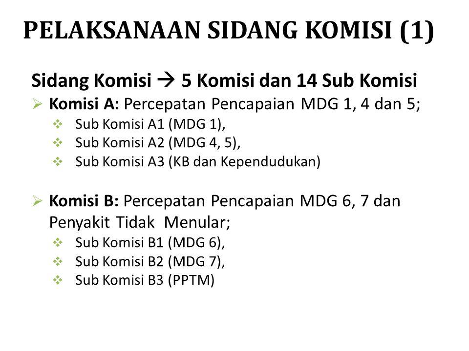 PELAKSANAAN SIDANG KOMISI (1) Sidang Komisi  5 Komisi dan 14 Sub Komisi  Komisi A: Percepatan Pencapaian MDG 1, 4 dan 5;  Sub Komisi A1 (MDG 1), 