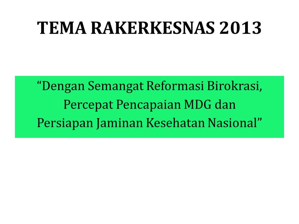 """TEMA RAKERKESNAS 2013 """"Dengan Semangat Reformasi Birokrasi, Percepat Pencapaian MDG dan Persiapan Jaminan Kesehatan Nasional"""""""