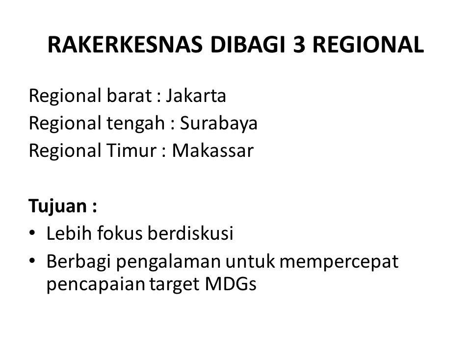 RAKERKESNAS DIBAGI 3 REGIONAL Regional barat : Jakarta Regional tengah : Surabaya Regional Timur : Makassar Tujuan : Lebih fokus berdiskusi Berbagi pe