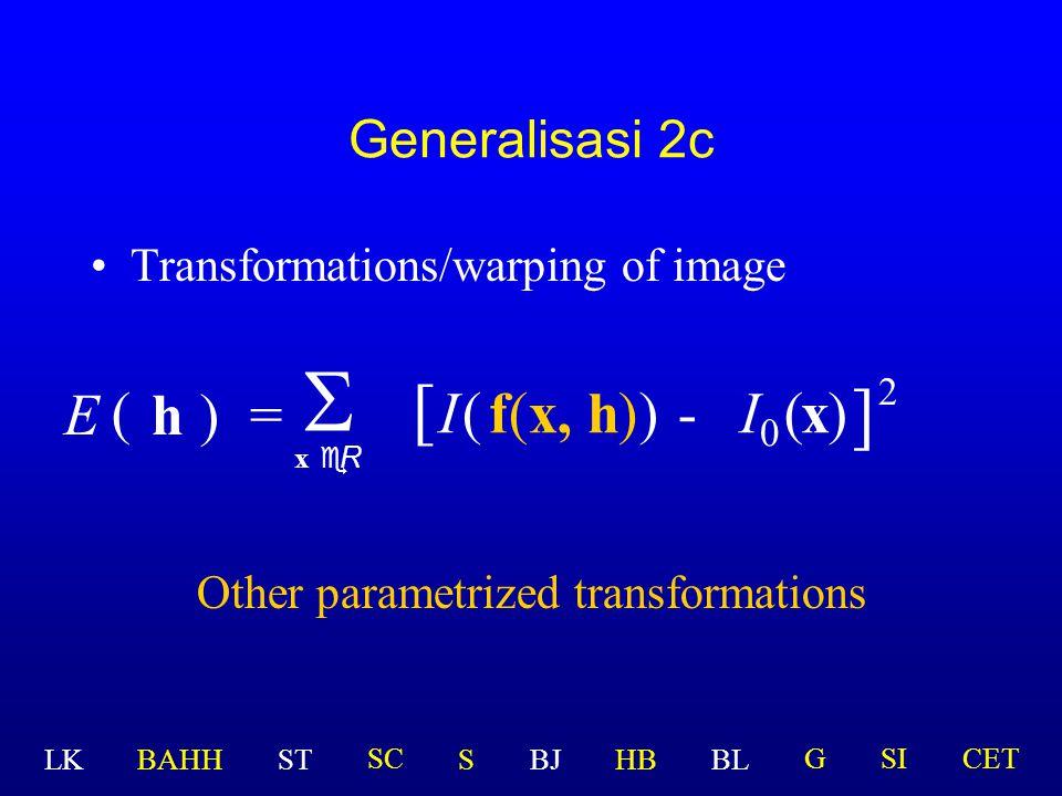 Generalisasi 2b Planar perspective: Affine +