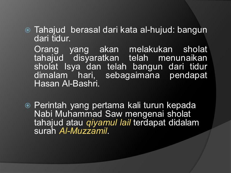  Al-Muzzamil (orang yg berselimut) bukan termasuk nama Muhammad Saw.