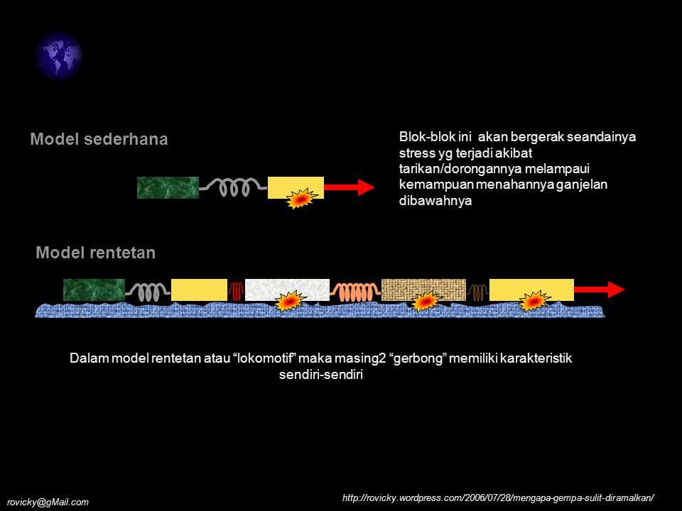 rovicky@gMail.com http://rovicky.wordpress.com/2006/07/28/mengapa-gempa-sulit-diramalkan/ perBeban-1 Model sederhana Model rentetan Blok-blok ini akan