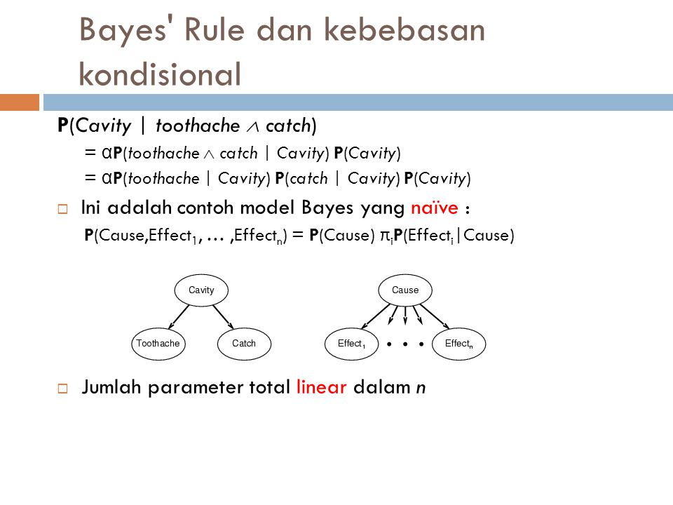 Bayes' Rule dan kebebasan kondisional P(Cavity | toothache  catch) = α P(toothache  catch | Cavity) P(Cavity) = α P(toothache | Cavity) P(catch | Ca