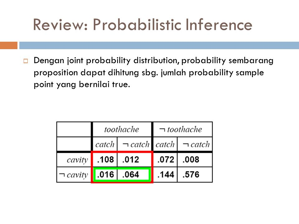 Review: Probabilistic Inference  Dengan joint probability distribution, probability sembarang proposition dapat dihitung sbg. jumlah probability samp