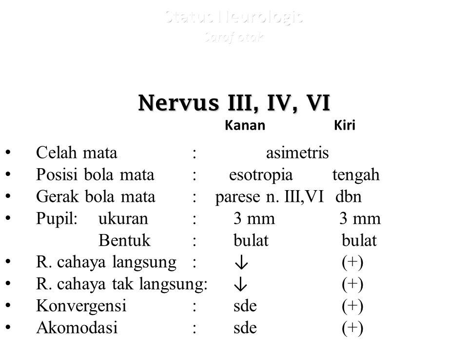 Nervus III, IV, VI Kanan Kiri Celah mata: asimetris Posisi bola mata: esotropiatengah Gerak bola mata: parese n. III,VI dbn Pupil:ukuran: 3 mm 3 mm Be