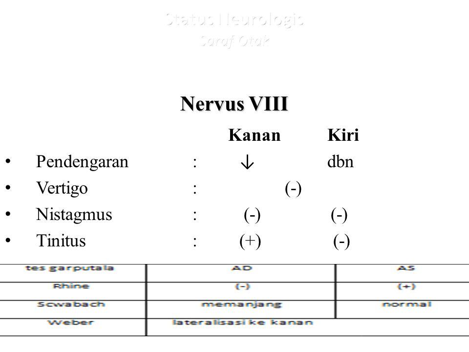 Nervus VIII Kanan Kiri Pendengaran: ↓ dbn Vertigo: (-) Nistagmus: (-) (-) Tinitus : (+)(-)