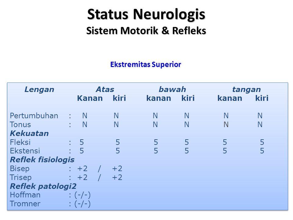 Status Neurologis Sistem Motorik & Refleks Ekstremitas Superior Lengan Atas bawah tangan Kanan kiri kanan kiri kanan kiri Pertumbuhan: N N N N N N Ton