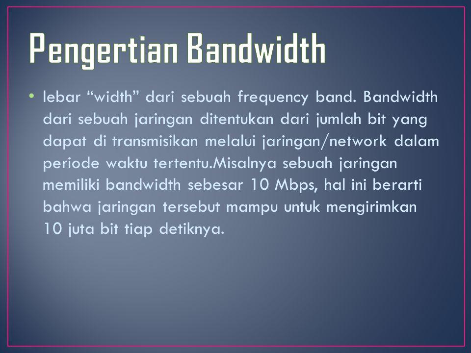 lebar width dari sebuah frequency band.