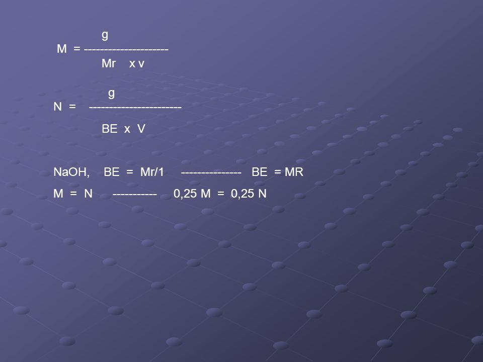 g M = --------------------- Mr x v g N = ----------------------- BE x V NaOH, BE = Mr/1 --------------- BE = MR M = N ----------- 0,25 M = 0,25 N